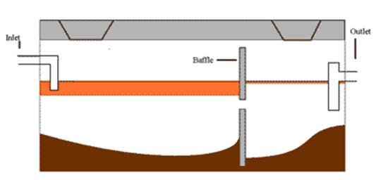 side view of a septic tank